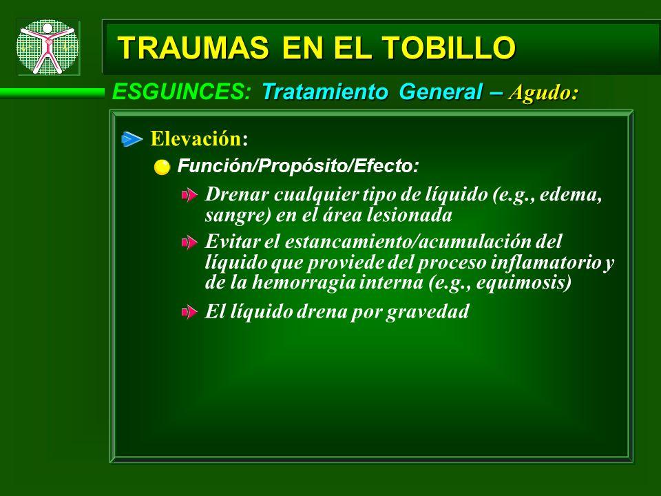 TRAUMAS EN EL TOBILLO Elevación: Tratamiento General – Agudo: ESGUINCES: Tratamiento General – Agudo: Función/Propósito/Efecto: Drenar cualquier tipo