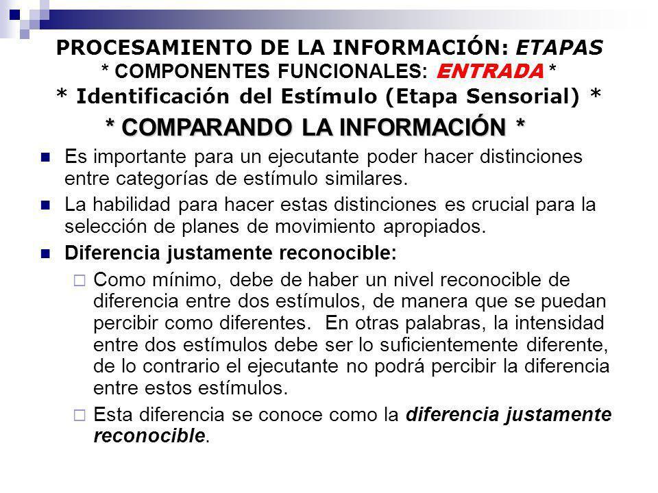 PROCESAMIENTO DE LA INFORMACIÓN: ETAPAS * COMPONENTES FUNCIONALES: ENTRADA * * Identificación del Estímulo (Etapa Sensorial) * Es importante para un e