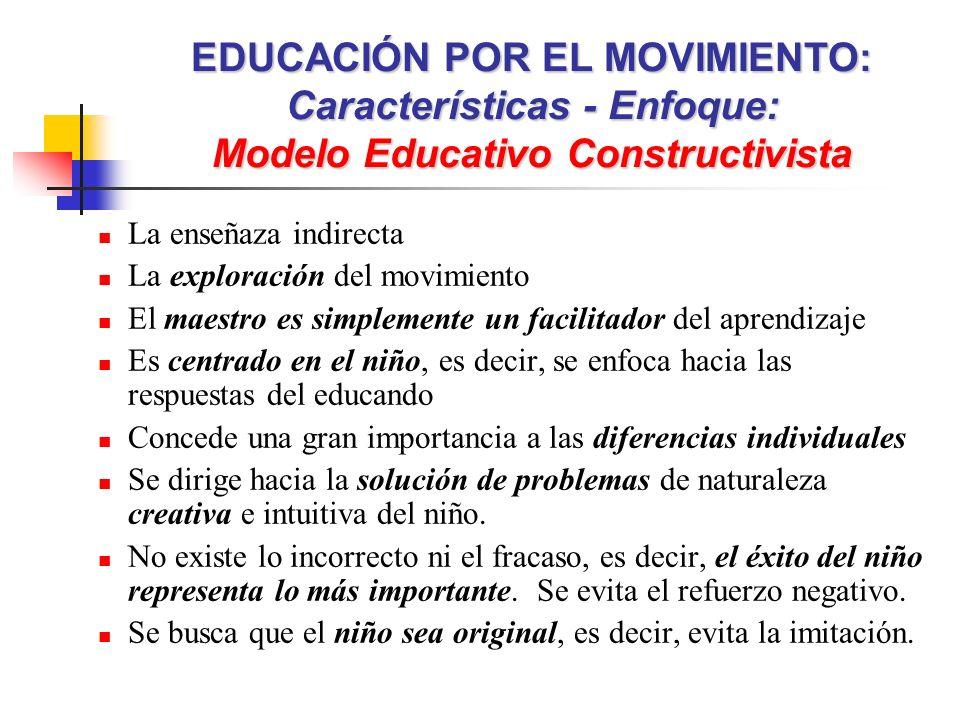 La enseñaza indirecta La exploración del movimiento El maestro es simplemente un facilitador del aprendizaje Es centrado en el niño, es decir, se enfo
