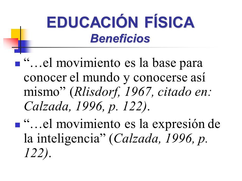 …el movimiento es la base para conocer el mundo y conocerse así mismo (Rlisdorf, 1967, citado en: Calzada, 1996, p. 122). …el movimiento es la expresi