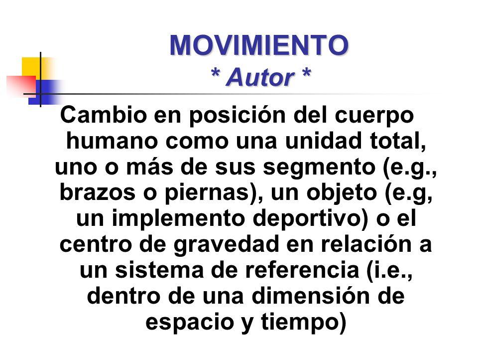 Cambio en posición del cuerpo humano como una unidad total, uno o más de sus segmento (e.g., brazos o piernas), un objeto (e.g, un implemento deportiv