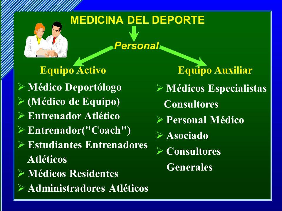 MEDICINA DEL DEPORTE Personal Equipo Activo Médico Deportólogo (Médico de Equipo) Entrenador Atlético Entrenador(