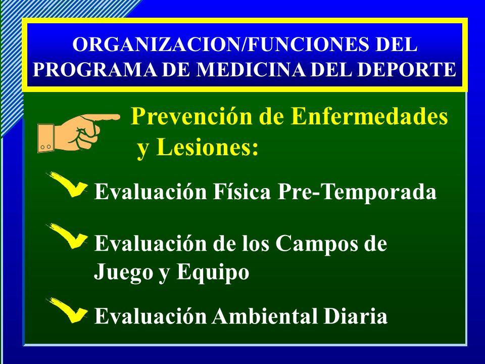 ORGANIZACION/FUNCIONES DEL PROGRAMA DE MEDICINA DEL DEPORTE Prevención de Enfermedades y Lesiones: Evaluación Física Pre-Temporada Evaluación de los C