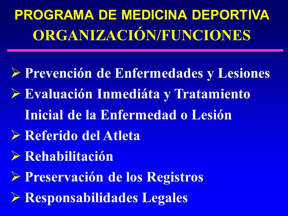PROGRAMA DE MEDICINA DEPORTIVA ORGANIZACIÓN/FUNCIONES Prevención de Enfermedades y Lesiones Evaluación Inmediáta y Tratamiento Inicial de la Enfermeda