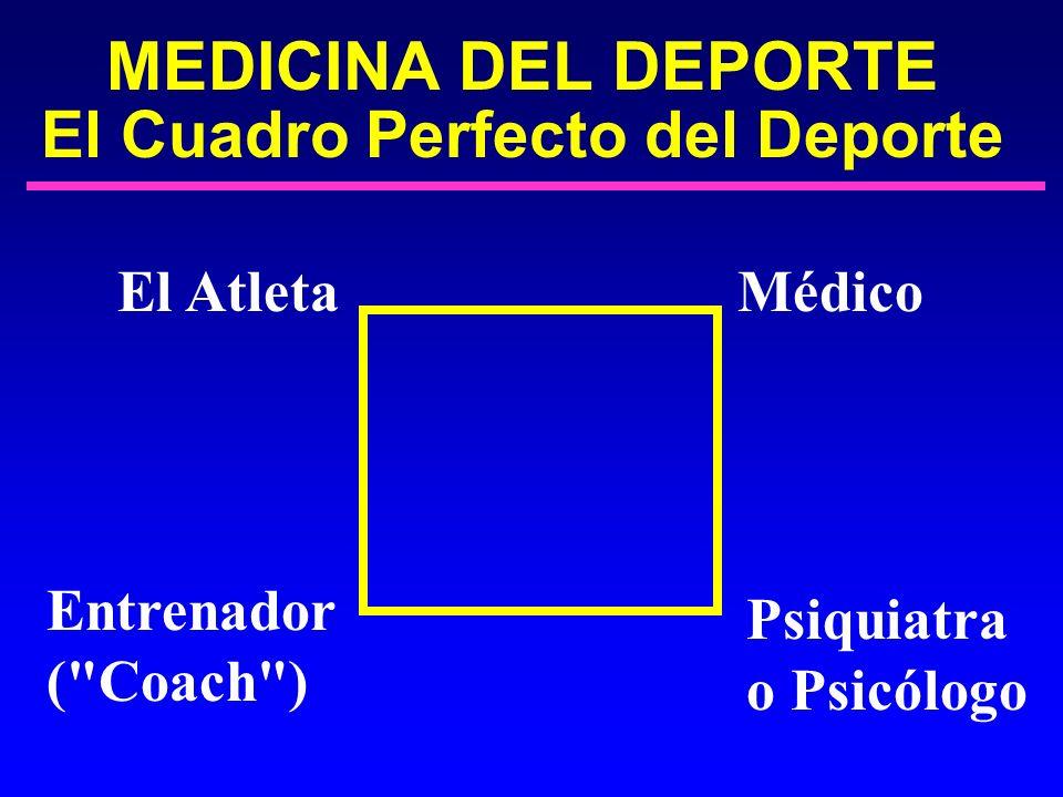 MEDICINA DEL DEPORTE El Cuadro Perfecto del Deporte El Atleta Entrenador (