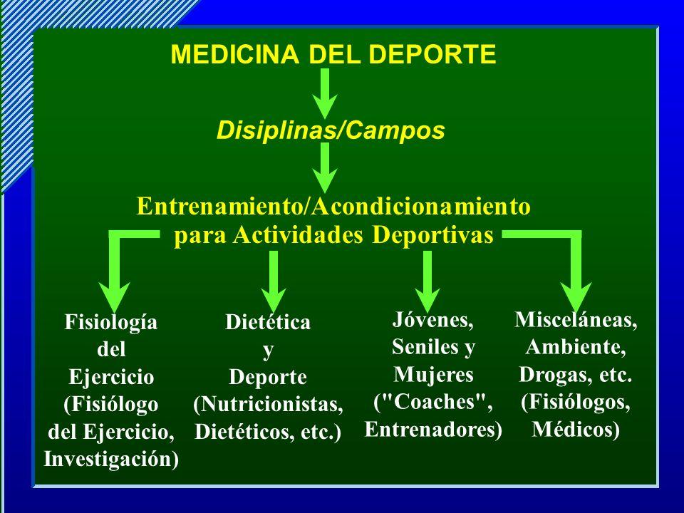 MEDICINA DEL DEPORTE Disiplinas/Campos Entrenamiento/Acondicionamiento para Actividades Deportivas Fisiología del Ejercicio (Fisiólogo del Ejercicio,