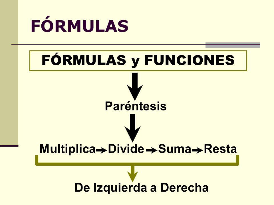 FÓRMULAS Paréntesis FÓRMULAS y FUNCIONES MultiplicaDivideSumaResta De Izquierda a Derecha