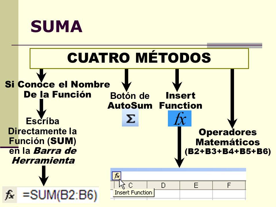 SUMA Escríba Directamente la Función ( SUM ) en la Barra de Herramienta Operadores Matemáticos (B2+B3+B4+B5+B6) CUATRO MÉTODOS Si Conoce el Nombre De