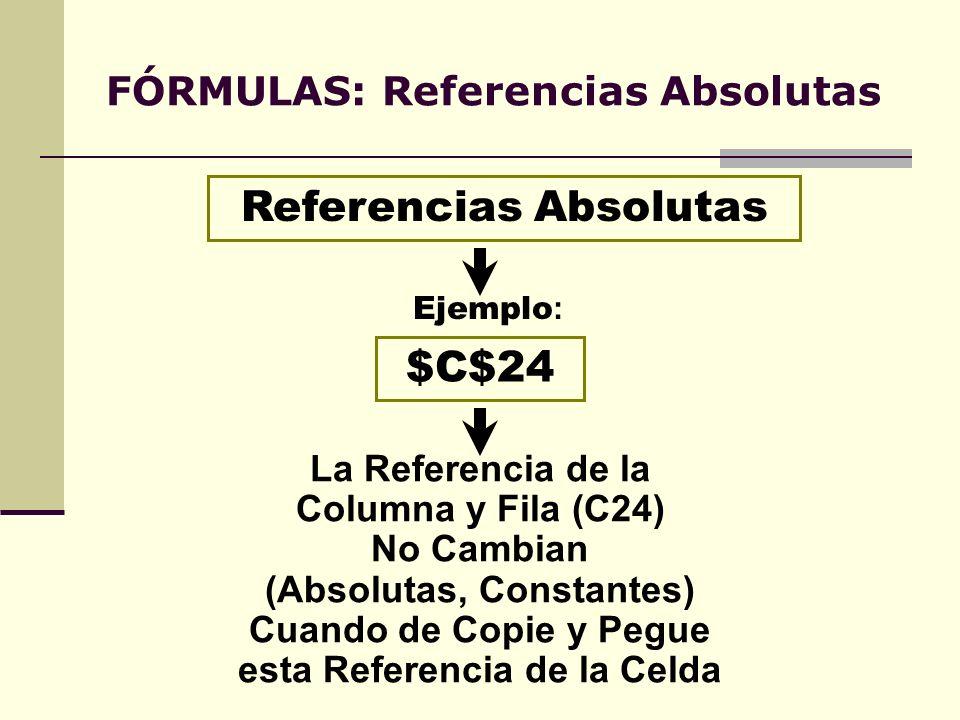 FÓRMULAS: Referencias Absolutas Referencias Absolutas Ejemplo : La Referencia de la Columna y Fila (C24) No Cambian (Absolutas, Constantes) Cuando de