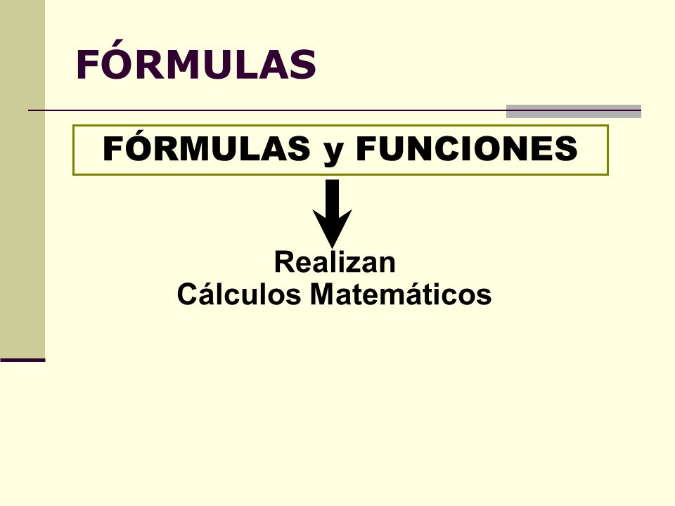 FÓRMULAS Componentes Signo de Es igual (=) FUNCIONES (Atrechos que poseen Fórmulas Entradas) Referencia de la Celda Dirección (Ejemplo) Rango de la Celda Dos Puntos (:) (Ejemplo) Nombre de la Función Argumentos entre Paréntesis Operadores (Símbolos Matemáticos) (Ejemplo)