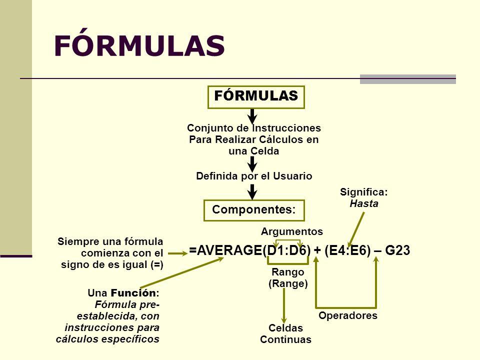 FÓRMULAS Componentes: Conjunto de Instrucciones Para Realizar Cálculos en una Celda FÓRMULAS =AVERAGE(D1:D6) + (E4:E6) – G23 Siempre una fórmula comie