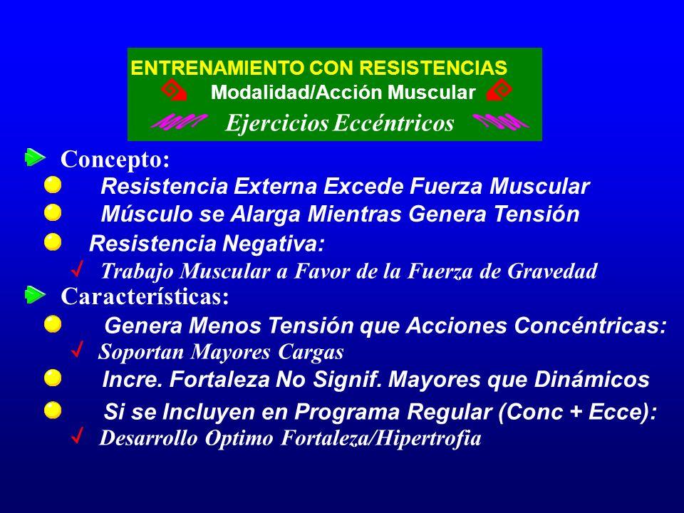 ENTRENAMIENTO CON RESISTENCIAS Ejercicios Eccéntricos Modalidad/Acción Muscular Concepto: Resistencia Externa Excede Fuerza Muscular Resistencia Negat
