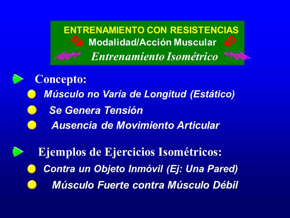 ENTRENAMIENTO CON RESISTENCIAS Entrenamiento Isométrico Modalidad/Acción Muscular Concepto: Se Genera Tensión Músculo no Varía de Longitud (Estático)