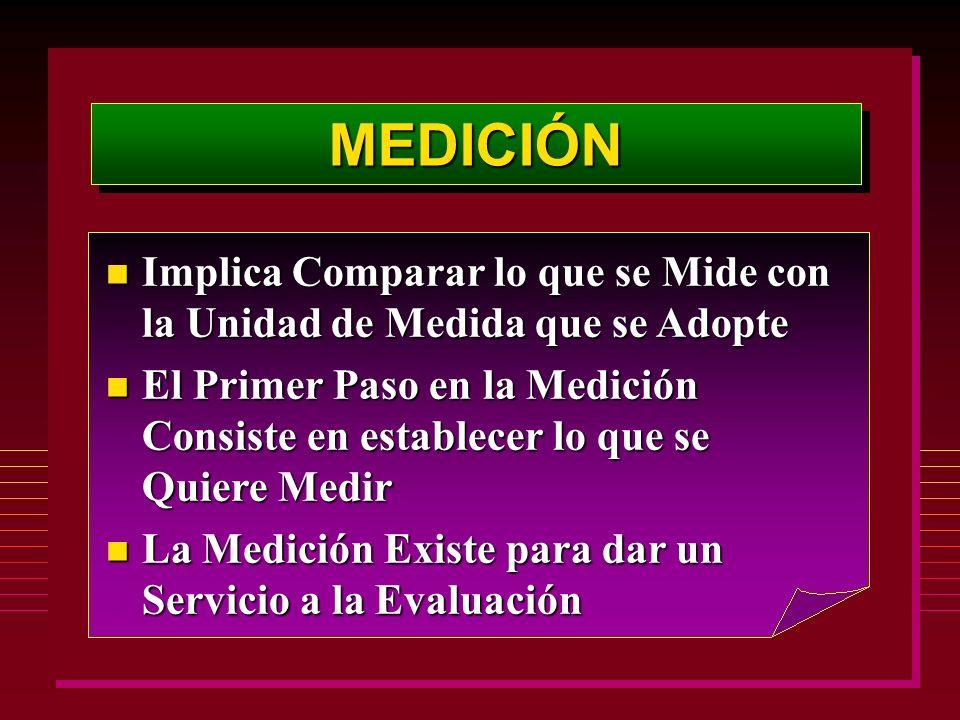 MEDICIÓNMEDICIÓN n Implica Comparar lo que se Mide con la Unidad de Medida que se Adopte n El Primer Paso en la Medición Consiste en establecer lo que se Quiere Medir n La Medición Existe para dar un Servicio a la Evaluación