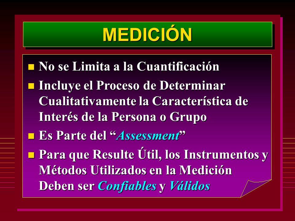 MEDICIÓNMEDICIÓN n No se Limita a la Cuantificación n Incluye el Proceso de Determinar Cualitativamente la Característica de Interés de la Persona o G