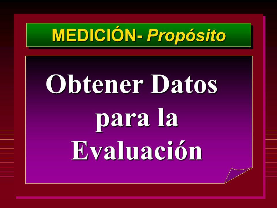 MEDICIÓN- Propósito Obtener Datos para la Evaluación