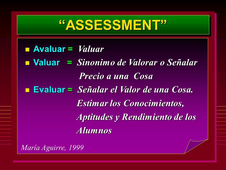 ASSESSMENTASSESSMENT María Aguirre, 1999 Avaluar = Valuar Avaluar = Valuar Valuar = Sinonimo de Valorar o Señalar Valuar = Sinonimo de Valorar o Señalar Precio a una Cosa Precio a una Cosa Evaluar = Señalar el Valor de una Cosa.