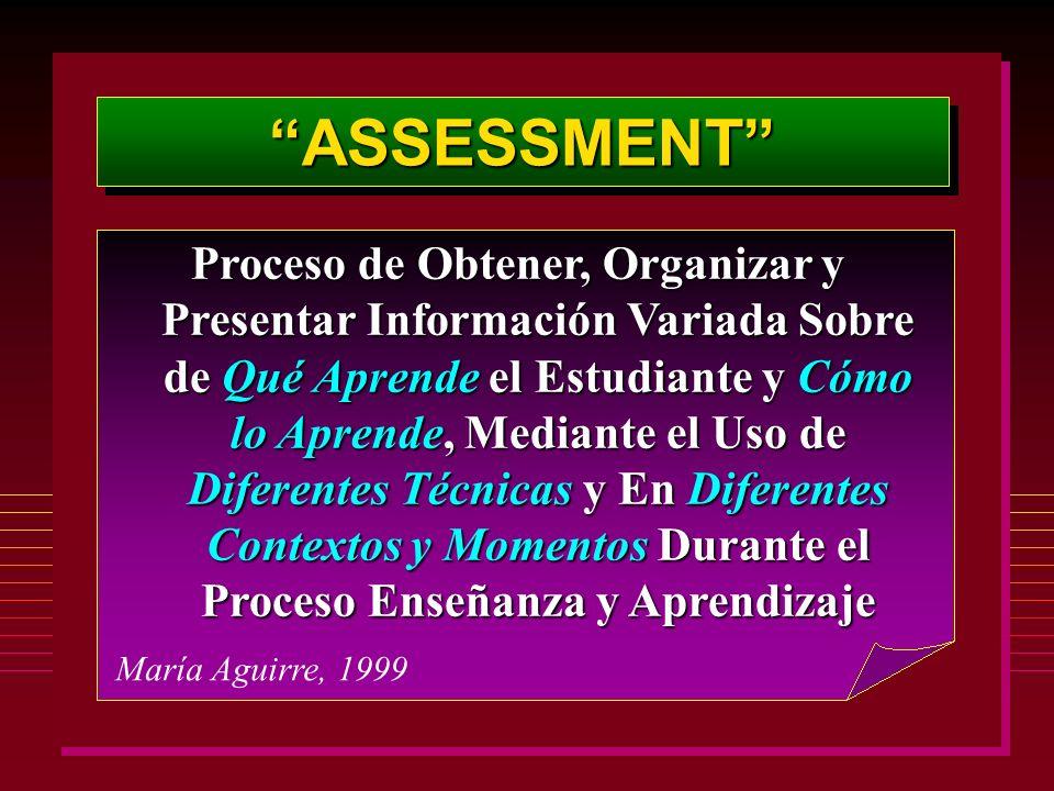 ASSESSMENTASSESSMENT Proceso de Obtener, Organizar y Presentar Información Variada Sobre de Qué Aprende el Estudiante y Cómo lo Aprende, Mediante el Uso de Diferentes Técnicas y En Diferentes Contextos y Momentos Durante el Proceso Enseñanza y Aprendizaje María Aguirre, 1999