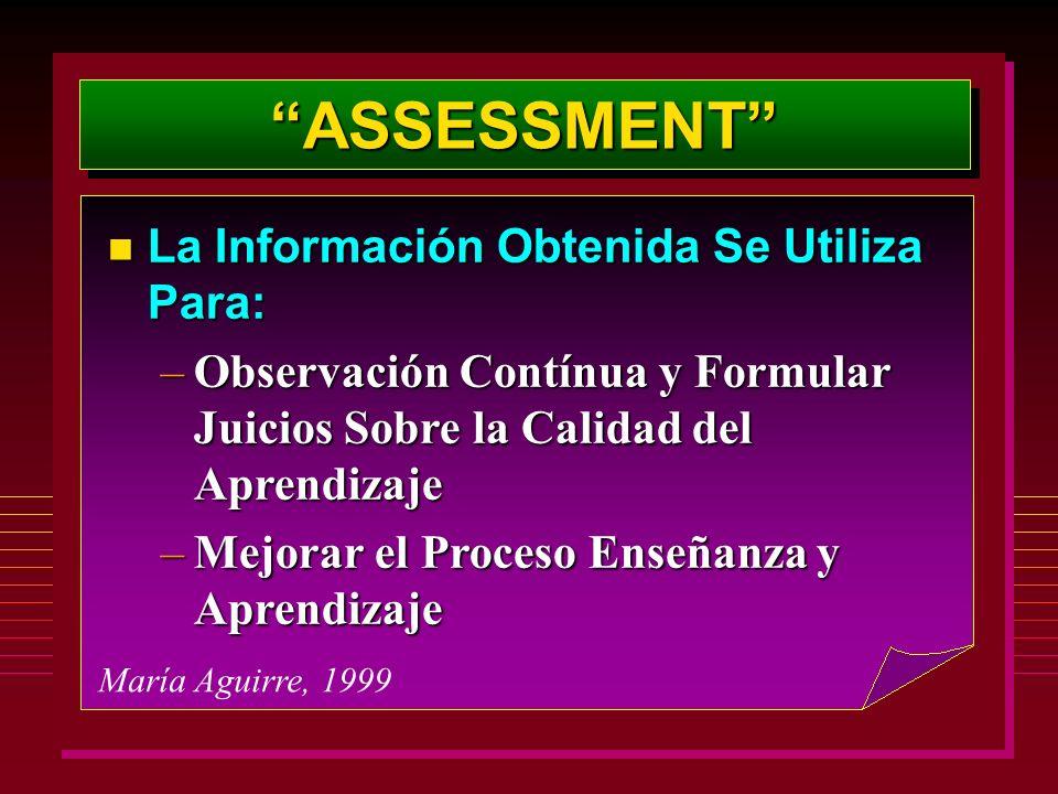 ASSESSMENTASSESSMENT María Aguirre, 1999 La Información Obtenida Se Utiliza Para: La Información Obtenida Se Utiliza Para: –Observación Contínua y Formular Juicios Sobre la Calidad del Aprendizaje –Mejorar el Proceso Enseñanza y Aprendizaje