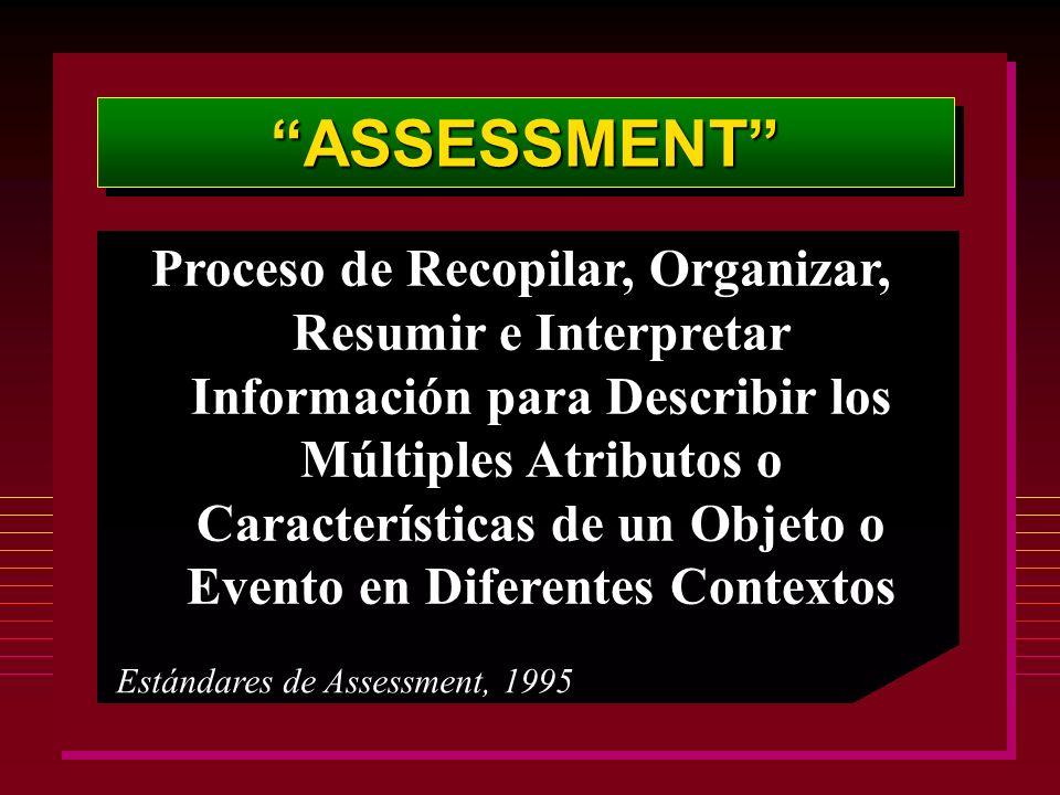 ASSESSMENTASSESSMENT Proceso de Recopilar, Organizar, Resumir e Interpretar Información para Describir los Múltiples Atributos o Características de un Objeto o Evento en Diferentes Contextos Estándares de Assessment, 1995