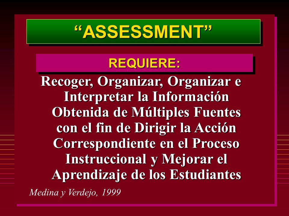 ASSESSMENTASSESSMENT Recoger, Organizar, Organizar e Interpretar la Información Obtenida de Múltiples Fuentes con el fin de Dirigir la Acción Correspondiente en el Proceso Instruccional y Mejorar el Aprendizaje de los Estudiantes Medina y Verdejo, 1999 REQUIERE:REQUIERE: