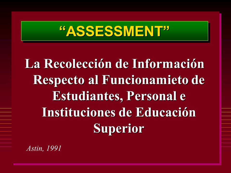 ASSESSMENTASSESSMENT La Recolección de Información Respecto al Funcionamieto de Estudiantes, Personal e Instituciones de Educación Superior Astin, 1991