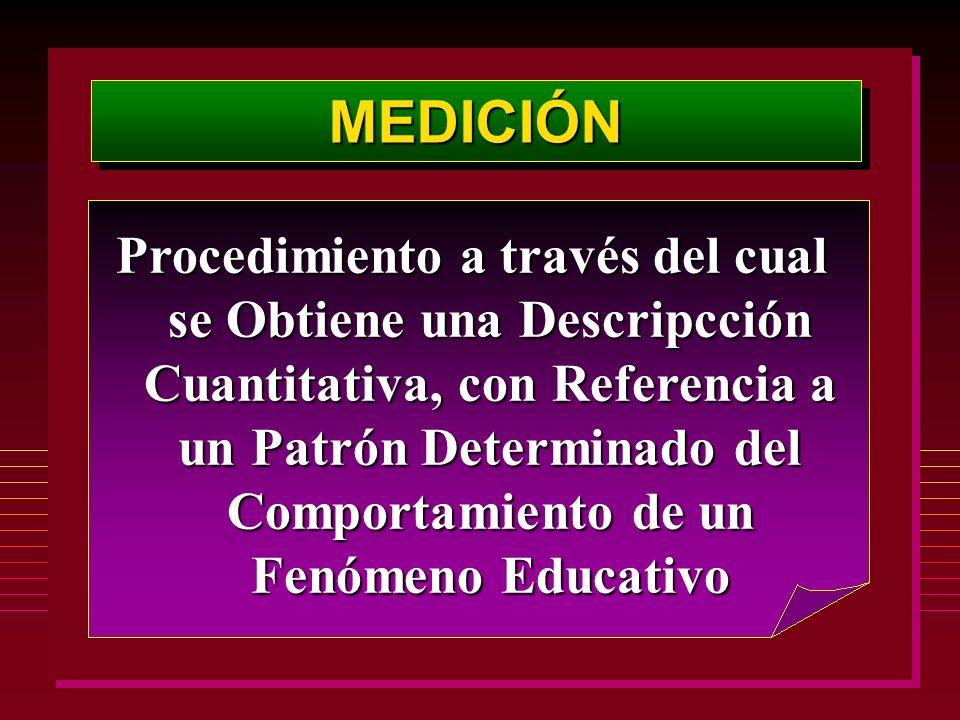 MEDICIÓNMEDICIÓN Procedimiento a través del cual se Obtiene una Descripcción Cuantitativa, con Referencia a un Patrón Determinado del Comportamiento de un Fenómeno Educativo