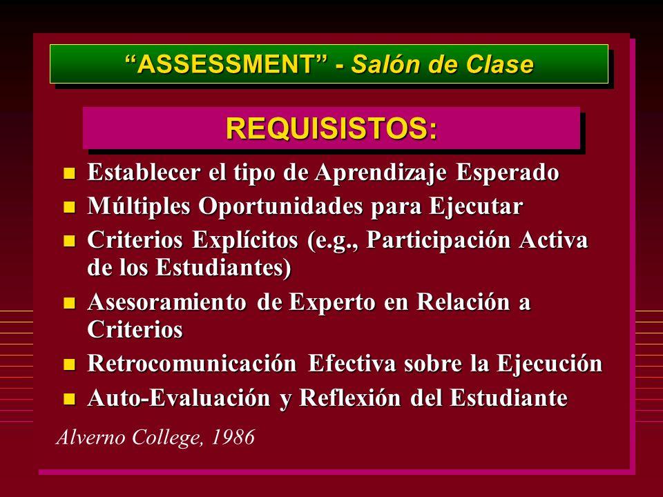 ASSESSMENT - Salón de Clase REQUISISTOS:REQUISISTOS: n Establecer el tipo de Aprendizaje Esperado n Múltiples Oportunidades para Ejecutar n Criterios Explícitos (e.g., Participación Activa de los Estudiantes) n Asesoramiento de Experto en Relación a Criterios n Retrocomunicación Efectiva sobre la Ejecución n Auto-Evaluación y Reflexión del Estudiante Alverno College, 1986