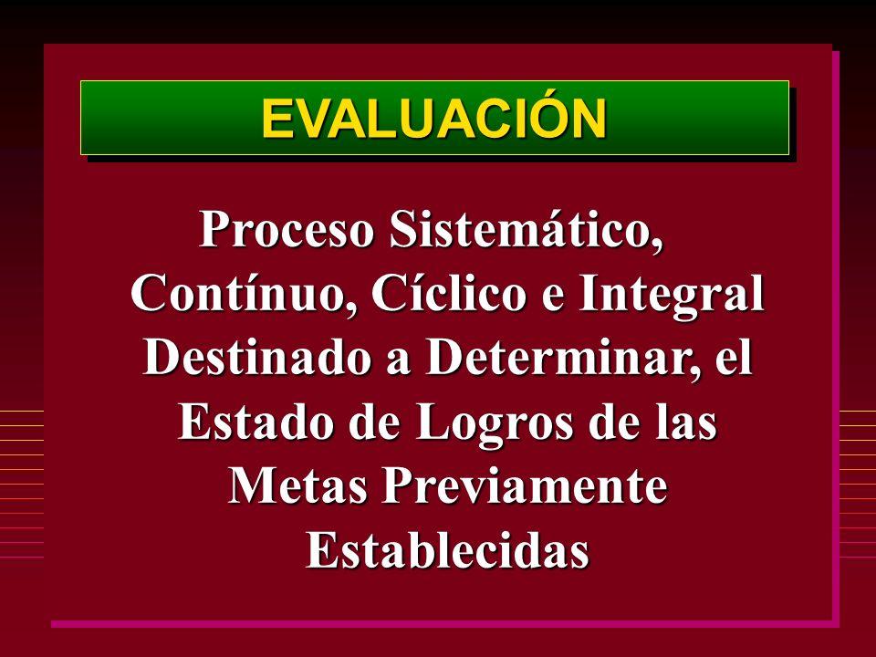 EVALUACIÓNEVALUACIÓN Proceso Sistemático, Contínuo, Cíclico e Integral Destinado a Determinar, el Estado de Logros de las Metas Previamente Establecidas