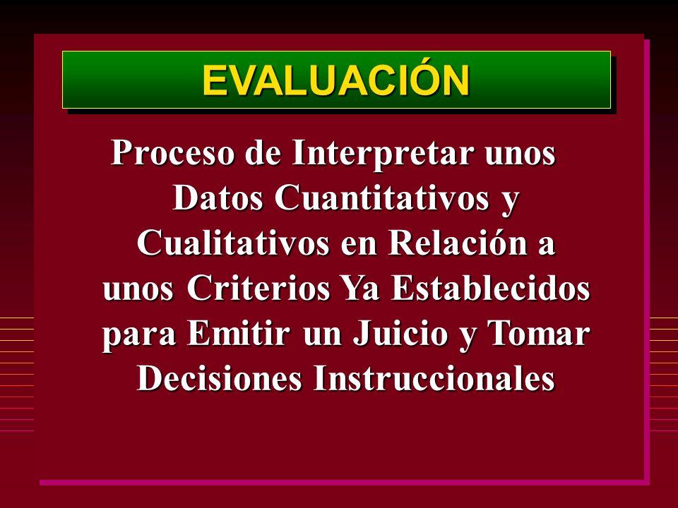 EVALUACIÓNEVALUACIÓN Proceso de Interpretar unos Datos Cuantitativos y Cualitativos en Relación a unos Criterios Ya Establecidos para Emitir un Juicio y Tomar Decisiones Instruccionales