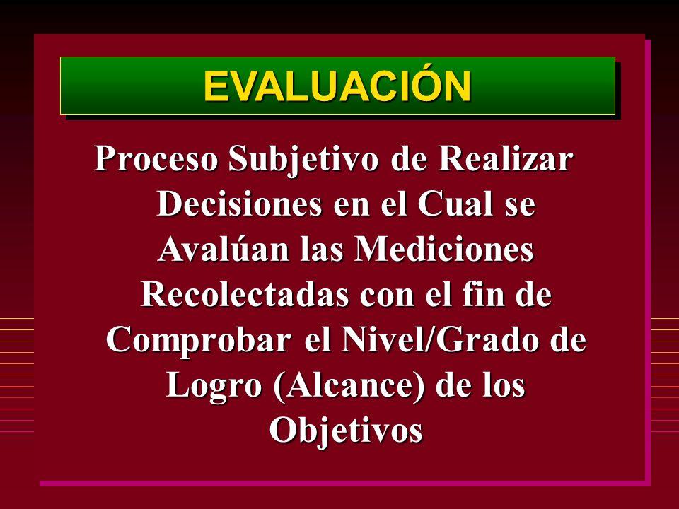 EVALUACIÓNEVALUACIÓN Proceso Subjetivo de Realizar Decisiones en el Cual se Avalúan las Mediciones Recolectadas con el fin de Comprobar el Nivel/Grado de Logro (Alcance) de los Objetivos