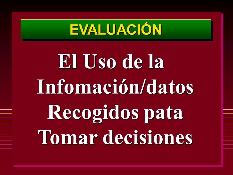 EVALUACIÓNEVALUACIÓN El Uso de la Infomación/datos Recogidos pata Tomar decisiones