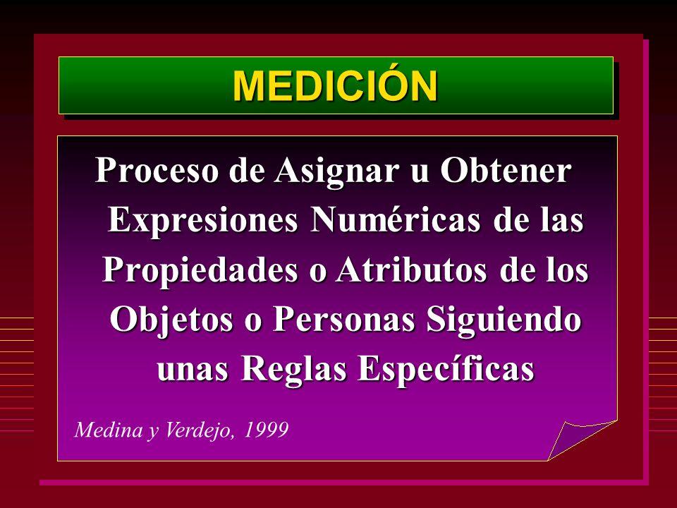 Proceso de Asignar u Obtener Expresiones Numéricas de las Propiedades o Atributos de los Objetos o Personas Siguiendo unas Reglas Específicas MEDICIÓNMEDICIÓN Medina y Verdejo, 1999
