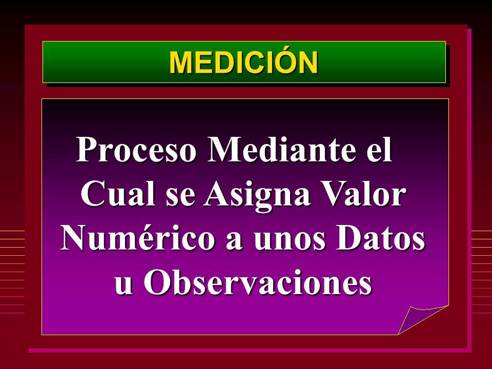 Proceso Mediante el Cual se Asigna Valor Numérico a unos Datos u Observaciones MEDICIÓNMEDICIÓN