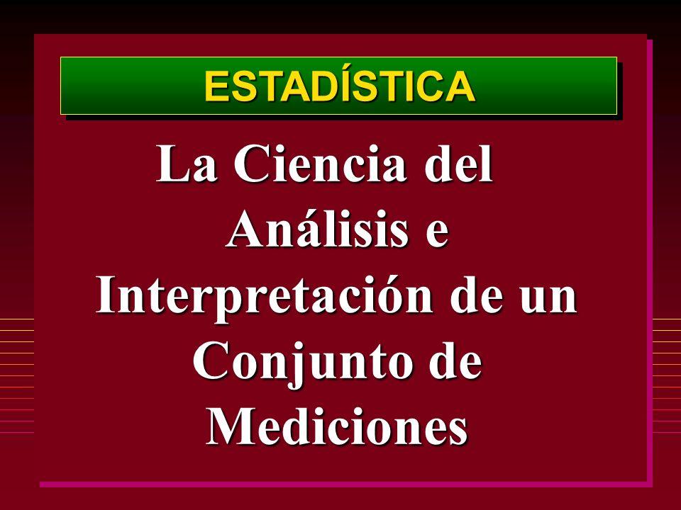 ESTADÍSTICAESTADÍSTICA La Ciencia del Análisis e Interpretación de un Conjunto de Mediciones