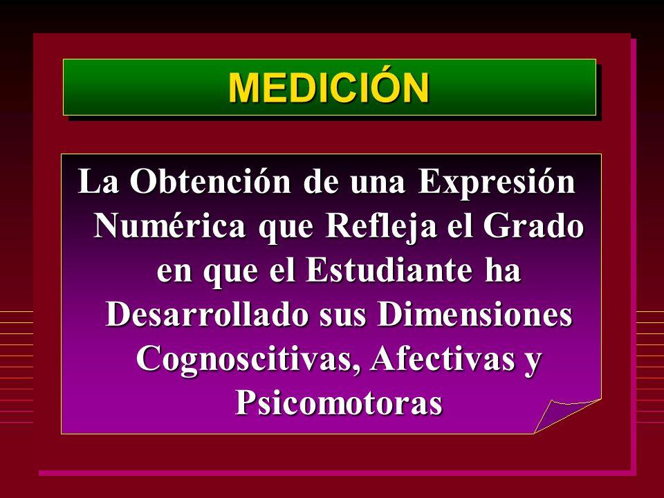 La Obtención de una Expresión Numérica que Refleja el Grado en que el Estudiante ha Desarrollado sus Dimensiones Cognoscitivas, Afectivas y Psicomotoras MEDICIÓNMEDICIÓN