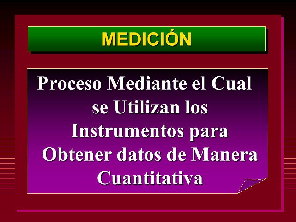 Proceso Mediante el Cual se Utilizan los Instrumentos para Obtener datos de Manera Cuantitativa MEDICIÓNMEDICIÓN