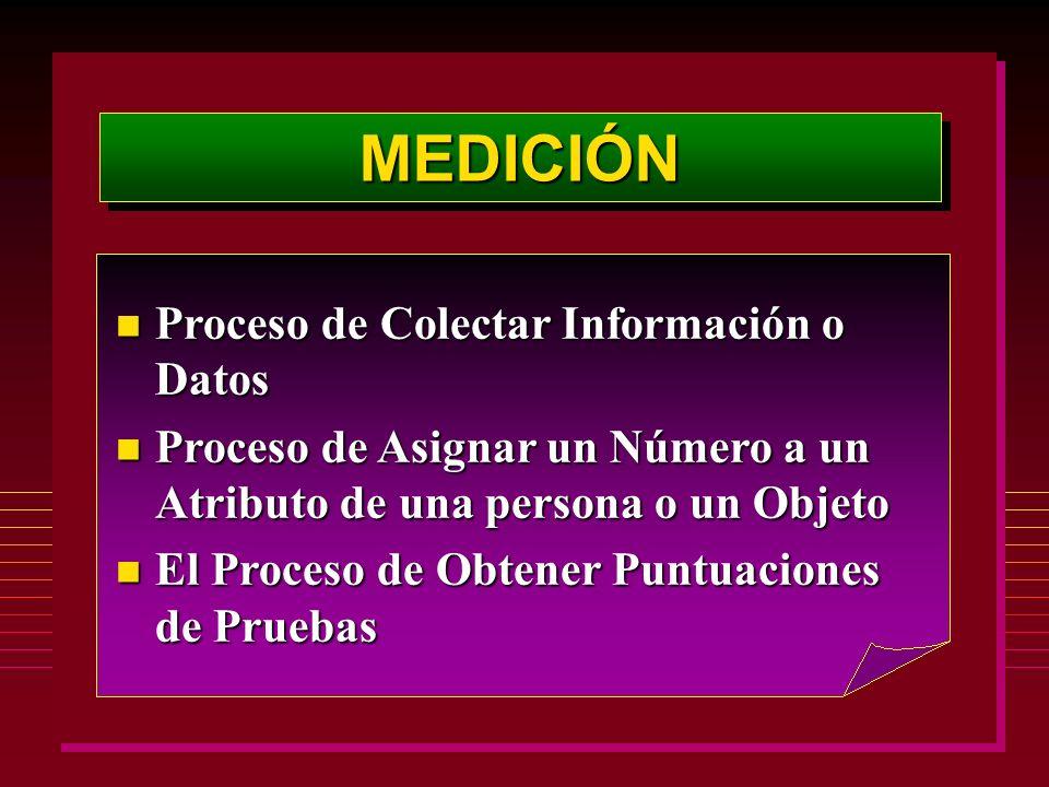 MEDICIÓNMEDICIÓN n Proceso de Colectar Información o Datos n Proceso de Asignar un Número a un Atributo de una persona o un Objeto n El Proceso de Obtener Puntuaciones de Pruebas