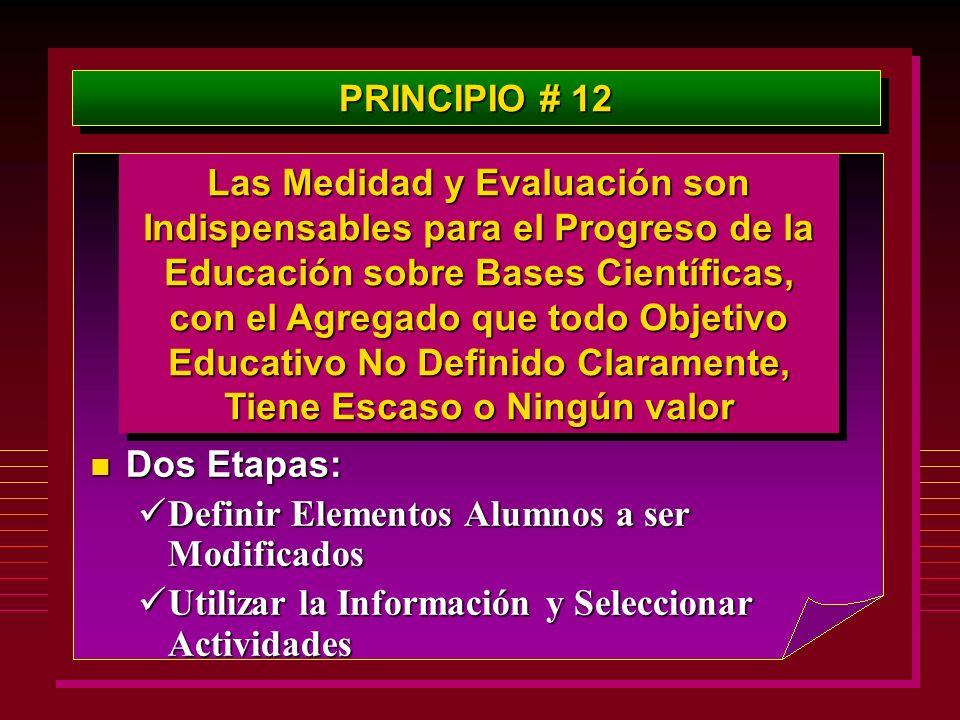 PRINCIPIO # 12 Las Medidad y Evaluación son Indispensables para el Progreso de la Educación sobre Bases Científicas, con el Agregado que todo Objetivo