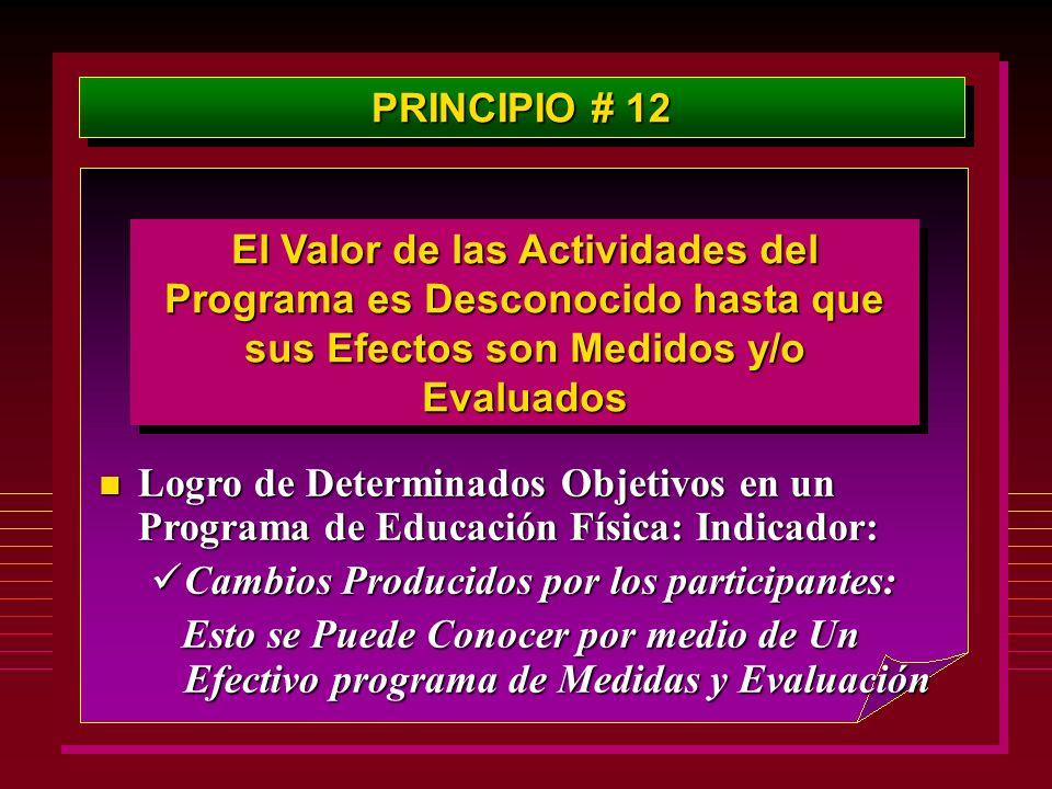PRINCIPIO # 12 El Valor de las Actividades del Programa es Desconocido hasta que sus Efectos son Medidos y/o Evaluados n Logro de Determinados Objetiv