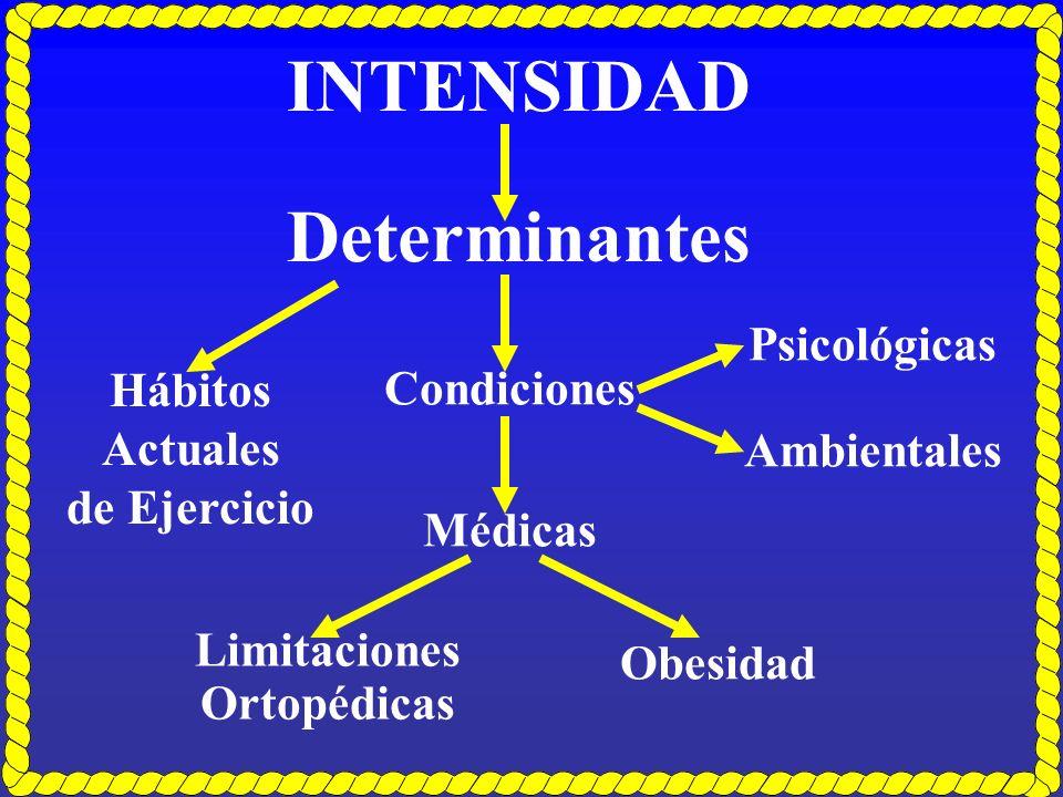 Determinantes Hábitos Actuales de Ejercicio Condiciones Médicas Psicológicas Ambientales Limitaciones Ortopédicas Obesidad