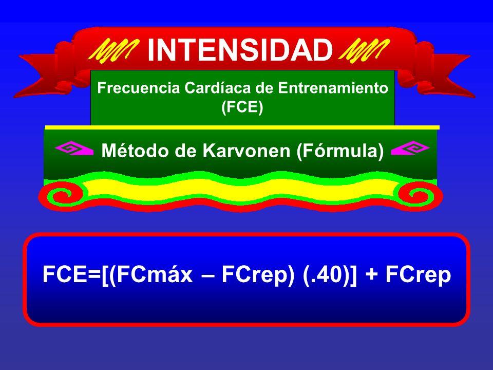FCE=[(FCmáx – FCrep) (.40)] + FCrep INTENSIDAD Frecuencia Cardíaca de Entrenamiento (FCE) Método de Karvonen (Fórmula)