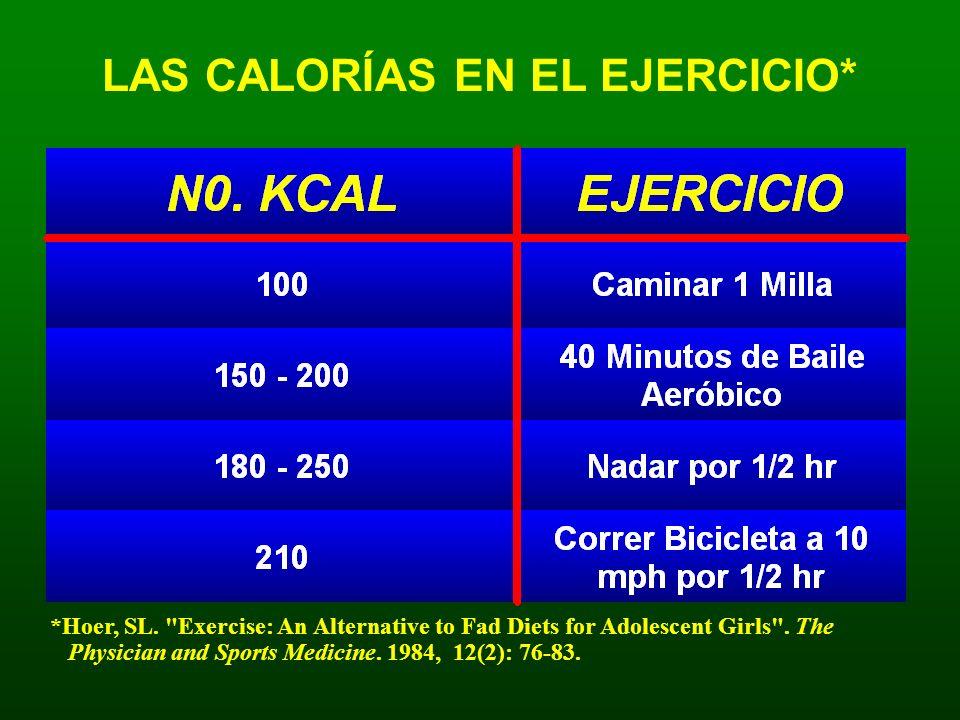 LAS CALORÍAS EN EL EJERCICIO* *Hoer, SL.