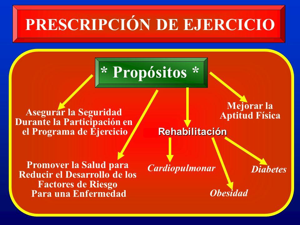 PRESCRIPCIÓN DE EJERCICIO Asegurar la Seguridad Durante la Participación en el Programa de Ejercicio * Propósitos * Promover la Salud para Reducir el