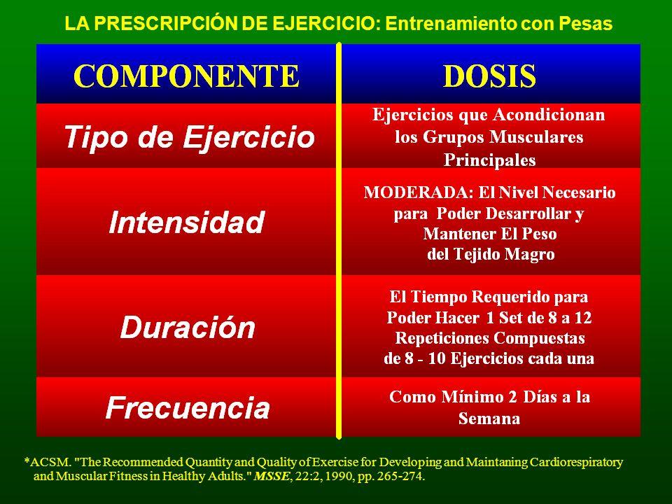 LA PRESCRIPCIÓN DE EJERCICIO: Entrenamiento con Pesas *ACSM.