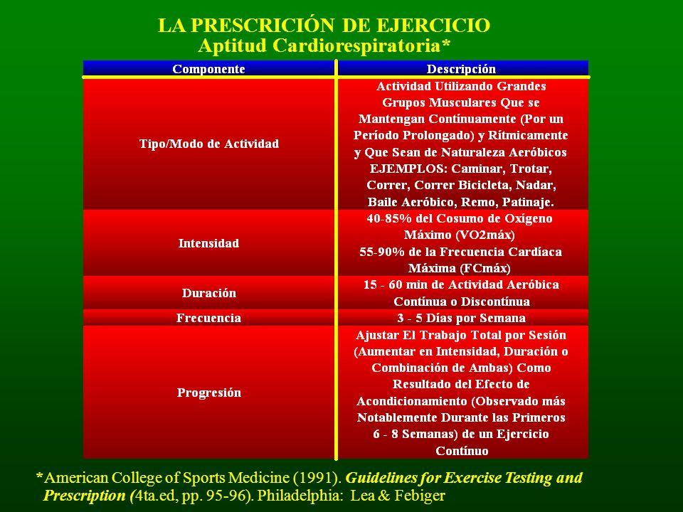 LA PRESCRICIÓN DE EJERCICIO Aptitud Cardiorespiratoria* *American College of Sports Medicine (1991). Guidelines for Exercise Testing and Prescription