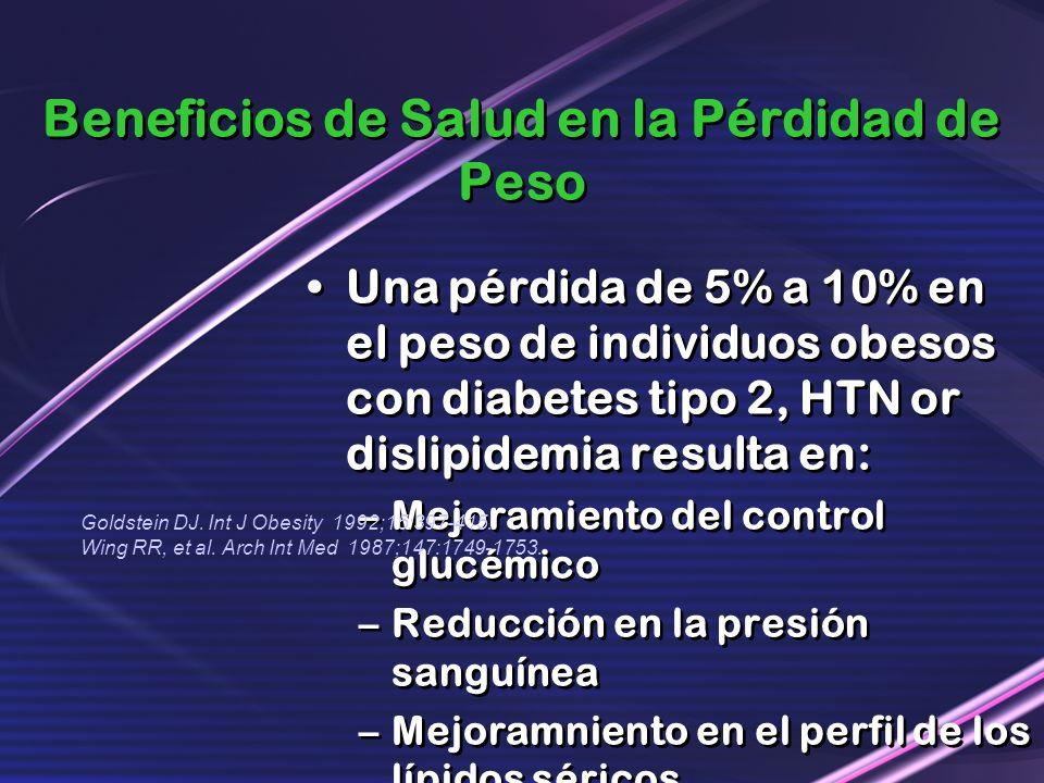 Beneficios de Salud en la Pérdidad de Peso Una pérdida de 5% a 10% en el peso de individuos obesos con diabetes tipo 2, HTN or dislipidemia resulta en
