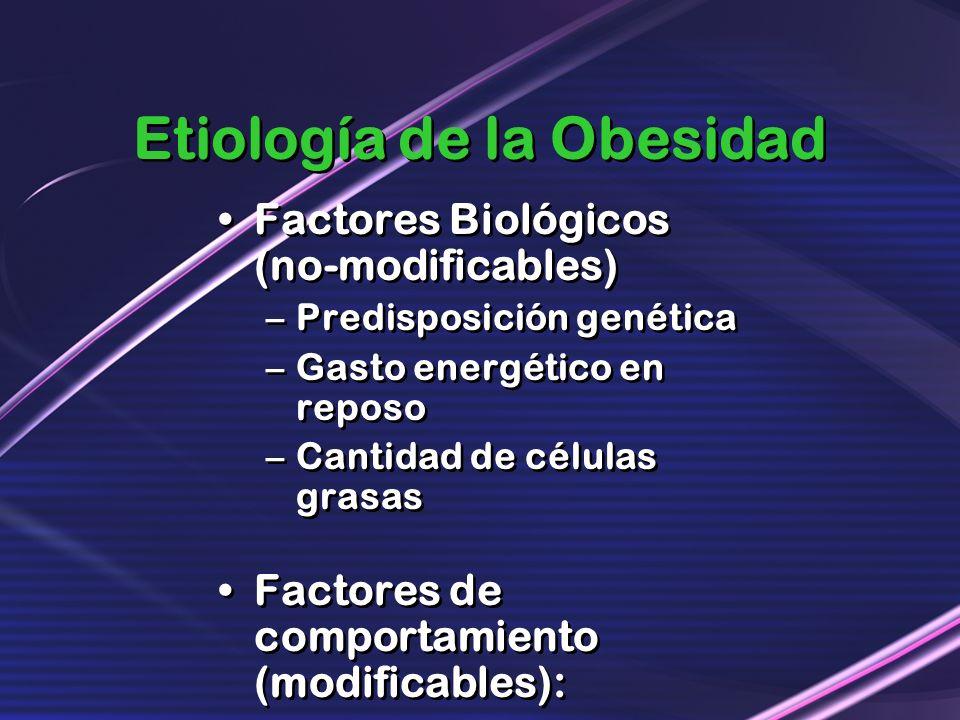 Etiología de la Obesidad Factores Biológicos (no-modificables) –Predisposición genética –Gasto energético en reposo –Cantidad de células grasas Factor