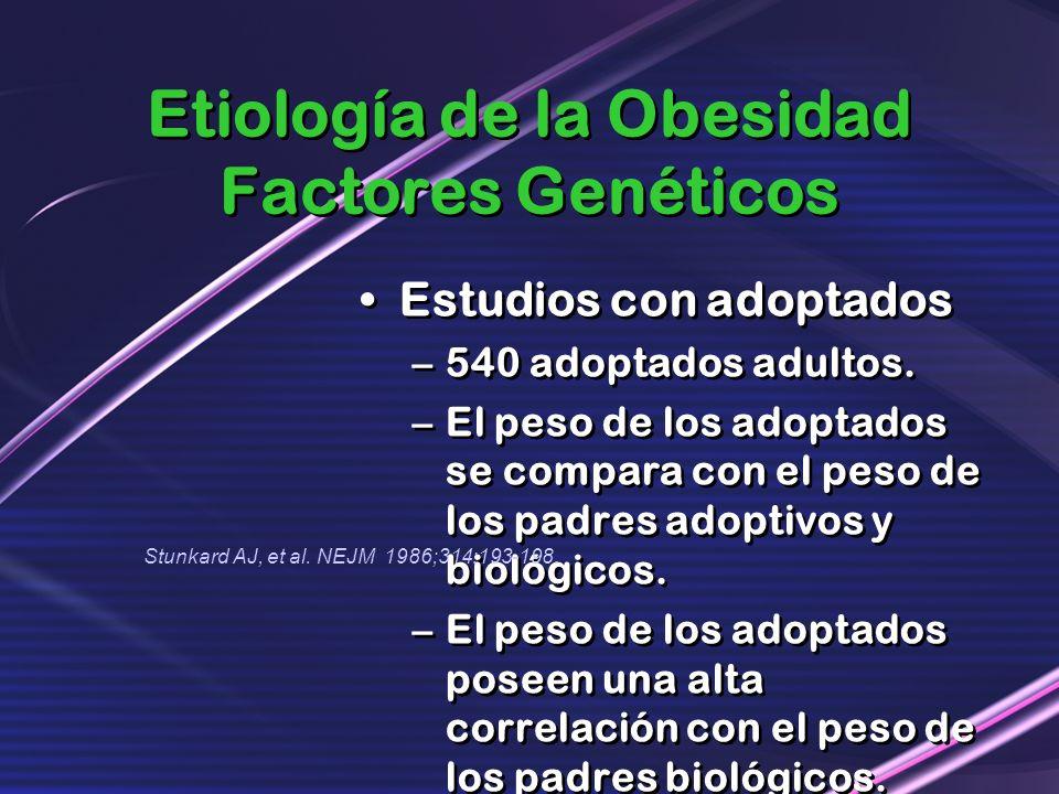 Etiología de la Obesidad Factores Genéticos Estudios con adoptados –540 adoptados adultos. –El peso de los adoptados se compara con el peso de los pad