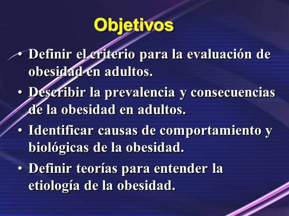 ObjetivosObjetivos Definir el criterio para la evaluación de obesidad en adultos. Describir la prevalencia y consecuencias de la obesidad en adultos.